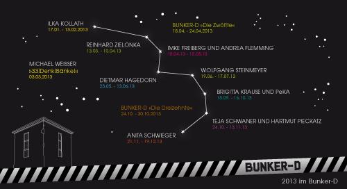 Karte zur Jahresvorschau der Bunker-D Ausstellungen 2013